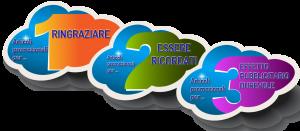 gadget-promozionali-e-articoli-promozionali-per-regali-aziendali