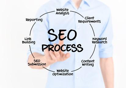 SEO indicizzare-ottimizzare-sito-web.jpg
