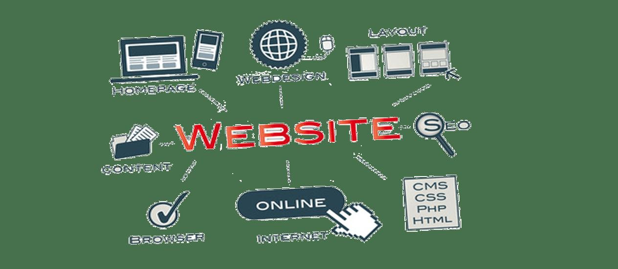 web-agency-puglia-creazione-gestione-siti-web